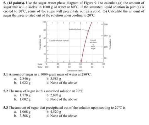 water phase diagram calculator use the sugar water phase diagram of figure 9 1 to chegg