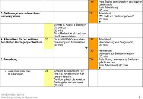 Bewerbung Redemittel Wege In Den Beruf Handbuch Bewerbungstraining F 252 R