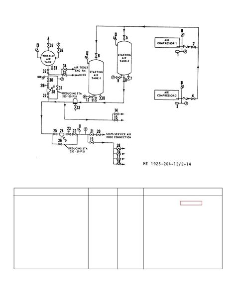 compressed air system piping diagram figure 2 14 compressed air system piping diagram