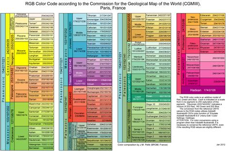 rgba color codes geologic timescale foundation stratigraphic information