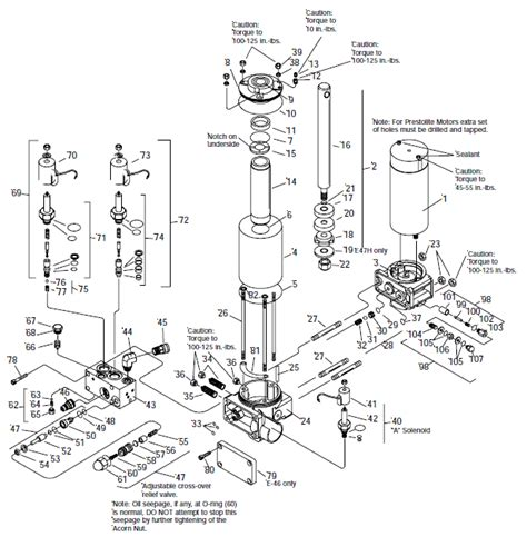 e47 plow wiring diagram e47 diagram meyers