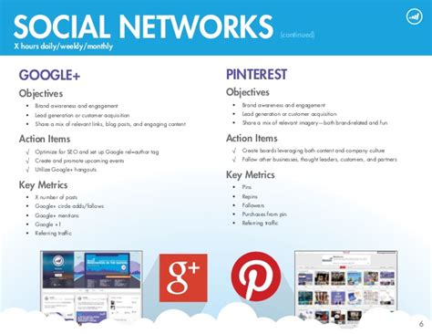 social media strategy template 2014 2014 sle social media tactical plan