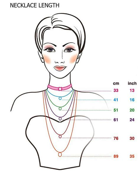 necklace length diagram necklace lengths cm inch to