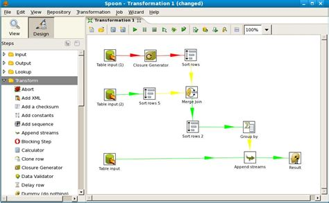 Building Design Software Free open source recommended etl tool software