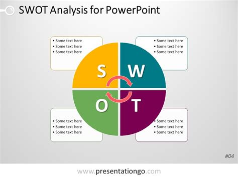 Swot Analysis Powerpoint Template With Cycle Matrix Free Smartart For Powerpoint