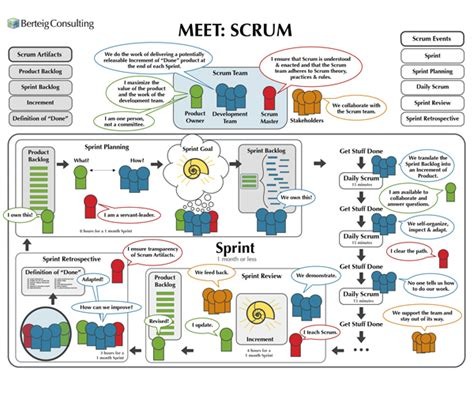 get hired as scrum master guide for agile seekers and hiring them books scrum team archives agile advice