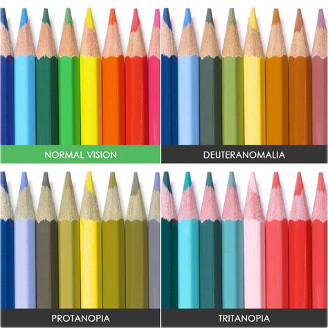 what does color blindness look like this is what the world looks like through the eyes of