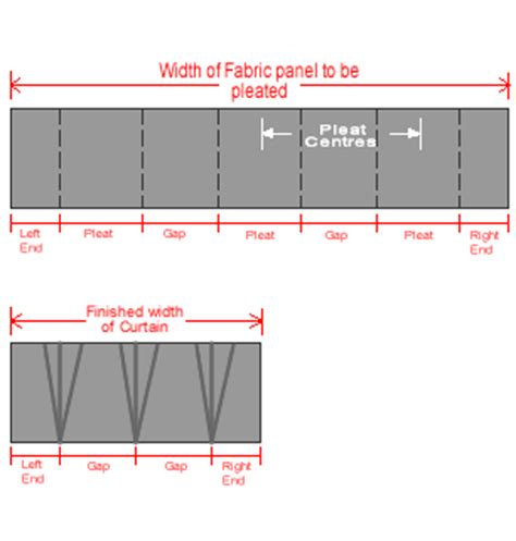 how to measure for pleated drapes calculator to match fabric pattern to curtain pleats