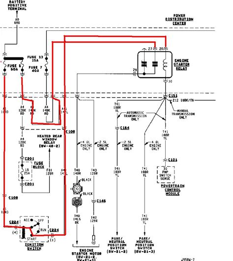diagrams and free manual ebooks 1995 jeep wiring diagram get free image about wiring