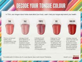 Tongue style my body amp health pinterest