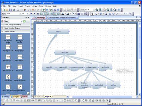 edraw flowchart software edraw flowchart software 6 6