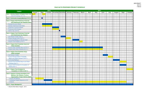 Project Schedule Template   lisamaurodesign