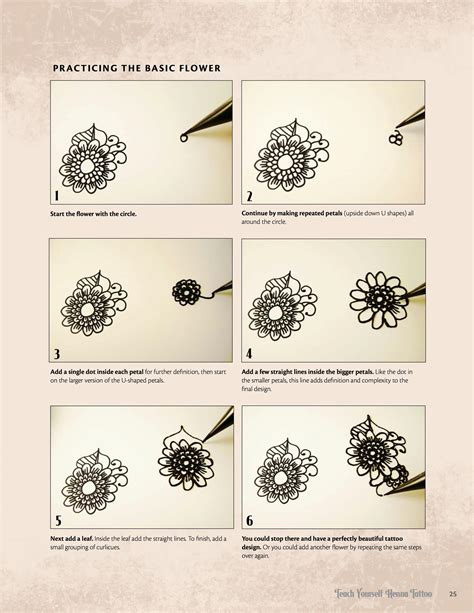 henna tattoo designs steps teach yourself henna mehndi with easy