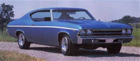 1969 chevrolet chevelle copo 427: a profile of a muscle