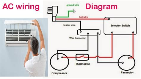 basic wiring diagram of aircon wiring diagram manual
