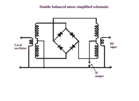 balanced diode mixer schematic basics of frequency mixing and mixers