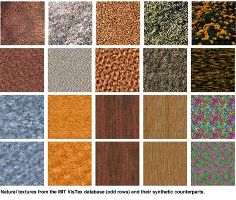 colour texture modelling