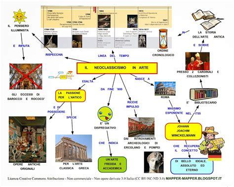 arte illuminismo mappa concettuale neoclassicismo arte scuolissima