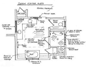 Master Bathroom Floor Plans Master Bathroom Floor Plans Shower Only 2017 2018 Best
