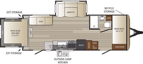 Keystone Rv Floor Plans by New Or Used Travel Trailer Campers For Sale Rvs Near