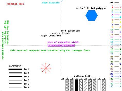 tutorial gnuplot linux pretty plots with gnuplot