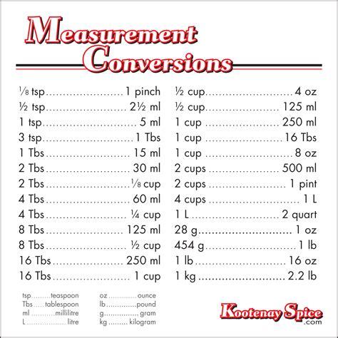 converter volume cooking conversion charts on pinterest measurement