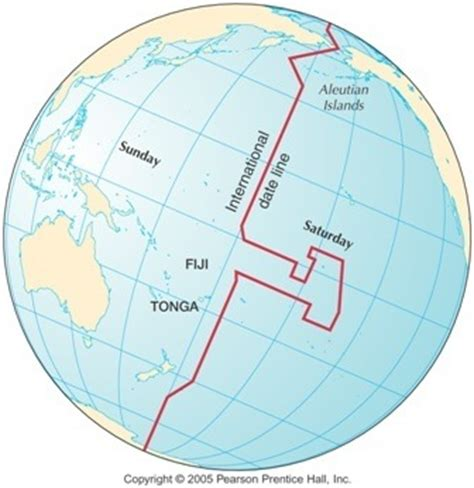 international date line: who are the first people to