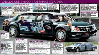 Car Used President Usa Cadillac One The United States Presidential Car