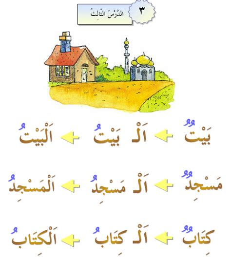 arabic sight words pin by lubabah abdullah on sight words