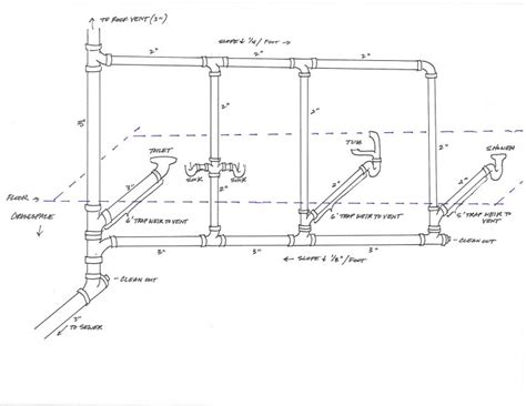bathroom plumbing diagrams bathroom vent drain system