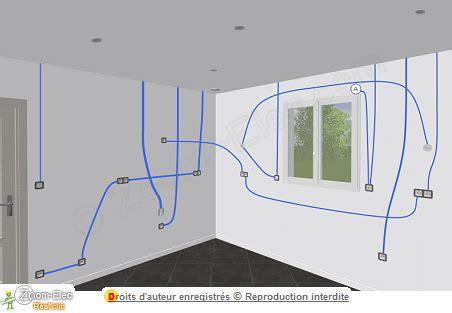 circuit electrique cuisine installation lectrique cuisine llectricit dans la cuisine