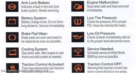audi dash symbols a6 search car organization