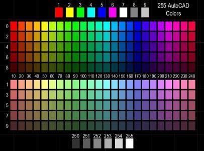 autocad color index aci dwg block  autocad designs cad