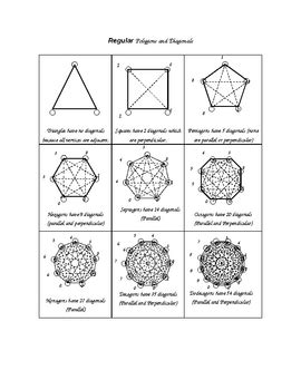 Drawing Diagonals In Polygons Worksheets regular polygons and diagonals worksheets by wanda mayo tpt