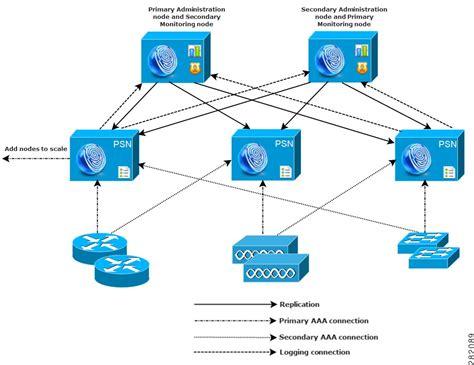 wiring diagram visio ex le visio diagram templates wiring