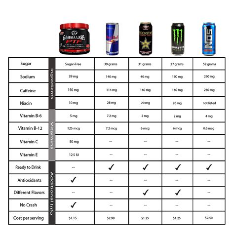 energy drink 8 ingredients unit 14 producing a print based media product september 2012