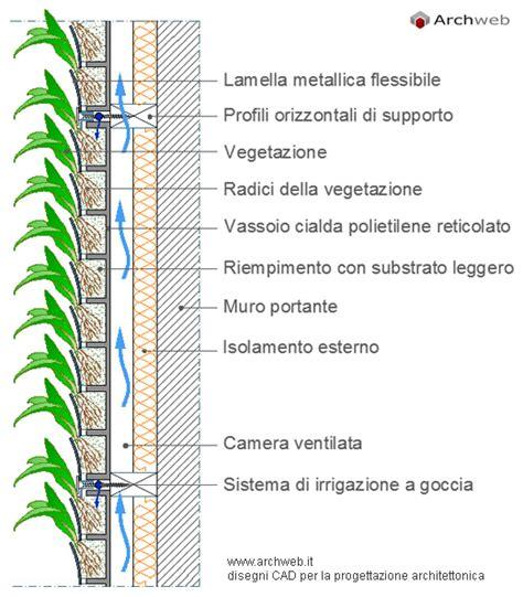 giardino dwg giardini verticali 5 dwg orti urbani