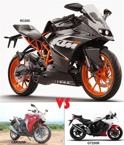 hero cbr price cbr150r vs karizma autos post