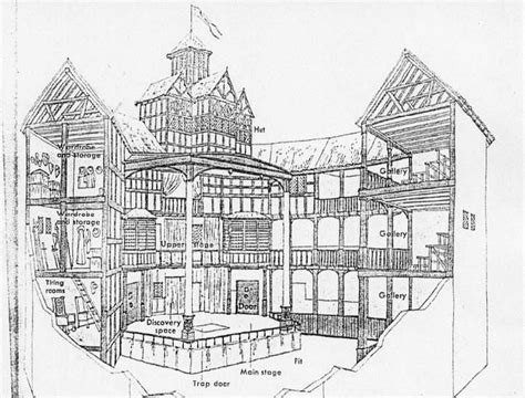 globe theatre diagram 7 best images about tudor elizabethan on