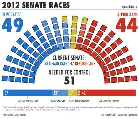senate 2016 predictions washington state senate predictions 2016 autos post