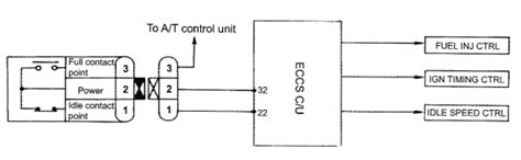 rb25det engine wiring diagram wiring diagram