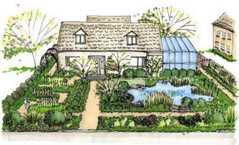 backyard permaculture design suburban permaculture permaculture pinterest