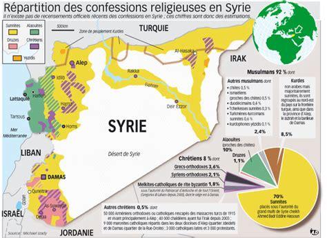 Etnique Syari la situation de la mosa 239 que religieuse en syrie la croix