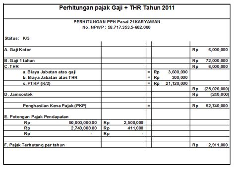 contoh slip gaji karyawan administrasi 2012 kang lintas