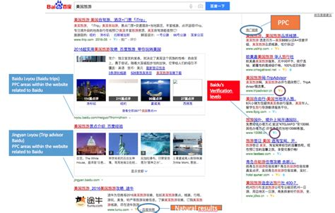 How Many Use Search Engines How To Register For Baidu Webmaster Tools China Website