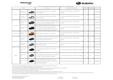 subaru price list singapore motorshow review html autos post