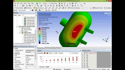 ansys work bench harmonic response analysis with ansys workbench youtube