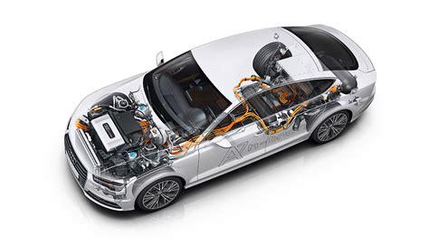 Warum Audi by Warum Audi Hyundai Bei Wasserstoff Elektroautos