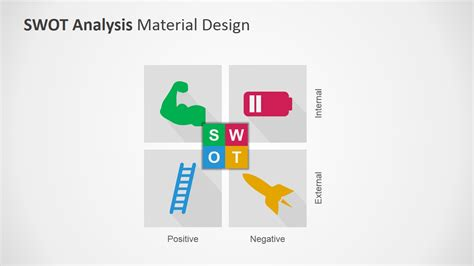 layout planning and analysis ppt swot analysis powerpoint template with material design