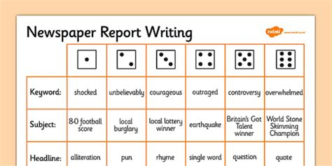 Ks1 Newspaper Report Writing by Newspaper Report Writing Dice Activity Writing Aid Template